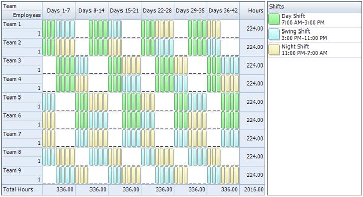 12 Hour Shift Work Schedules Examples | New Calendar ...