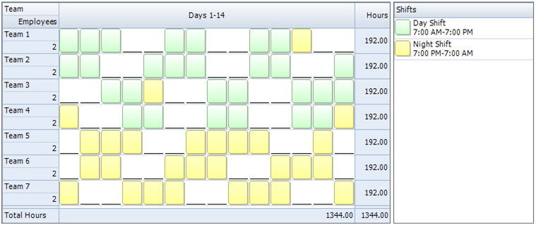 Employee Scheduling Example 24 7 12 Hr Shifts Staff With Only Night Availability Learn Employee Scheduling